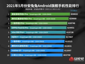AnTuTu list of best performing midrange, flagship phones for May 2021 now out